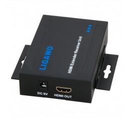 Ligawo HDMI Lisävastaanotin 125 metriä